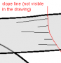 tbe:images_slope.png